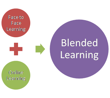 technology and blended learning essay Research papers cross-institutional peer observation research in learning technology, v24 dec 2016 issn 2156-7077 introduction to blended learning.